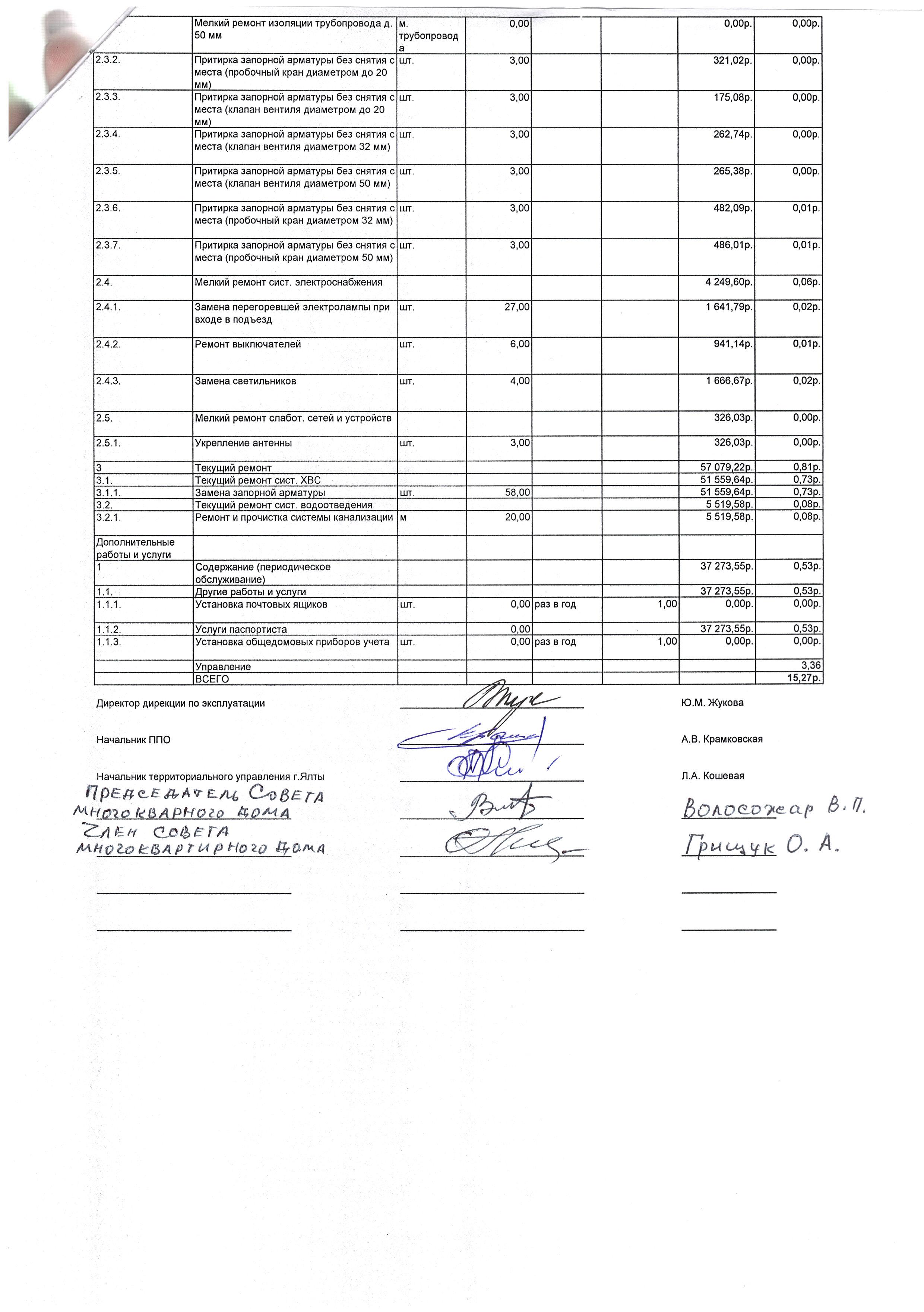 Дзержинского 33.3 для 1 эт (с.3)