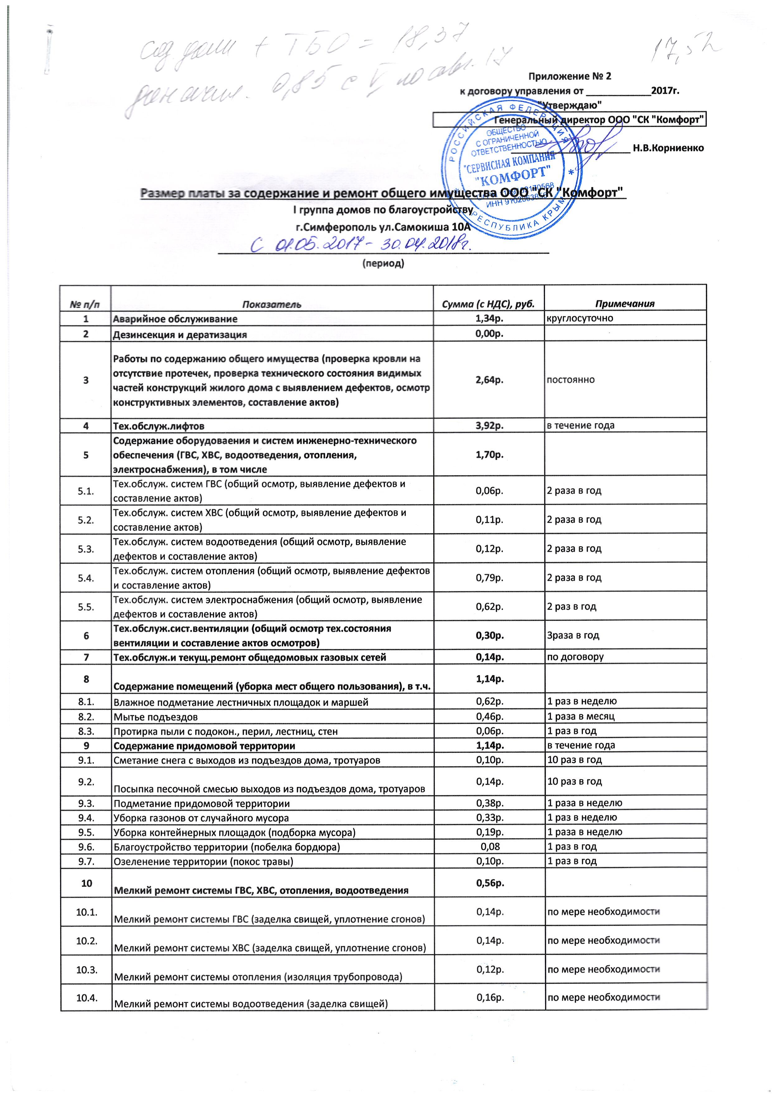 Самокиша 10А (с.1)