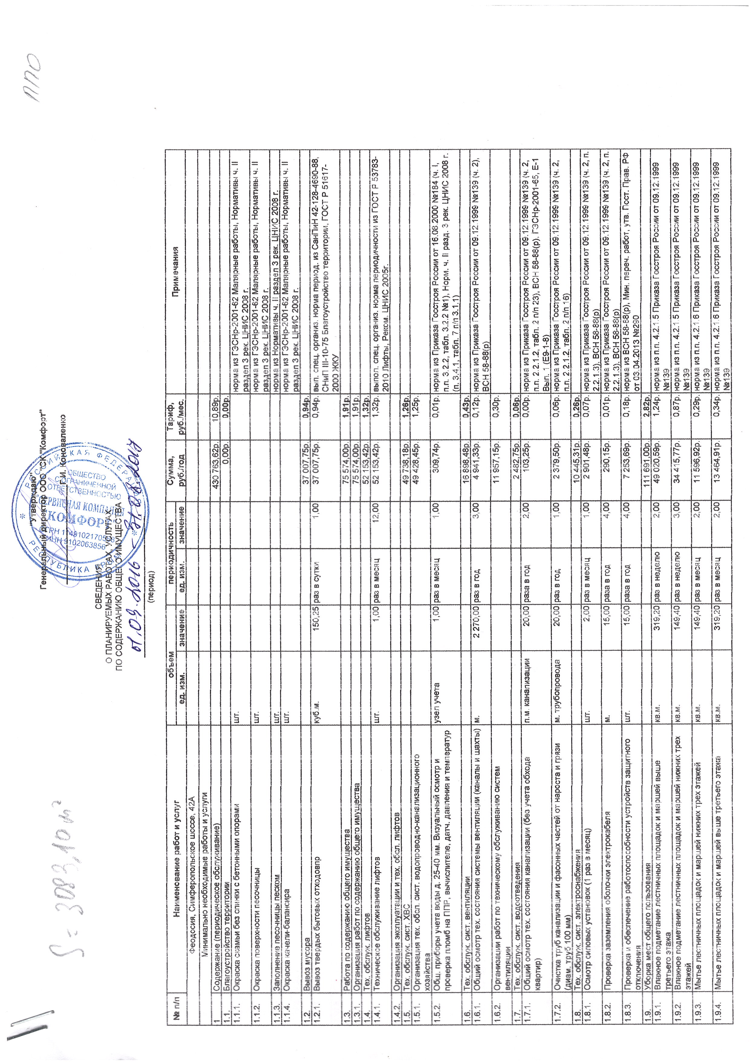 Симферопольское шосее, 42А (с.1)
